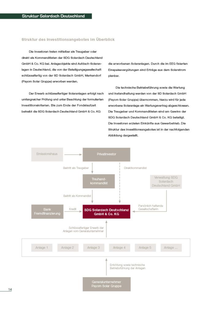 https://www.rau-kommunikation.de/wp-content/uploads/Fidentum_SolarExpose-14-724x1024.jpg